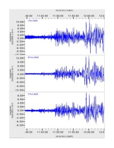 Paki Earthquake Readings