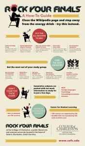 Finals Infographic