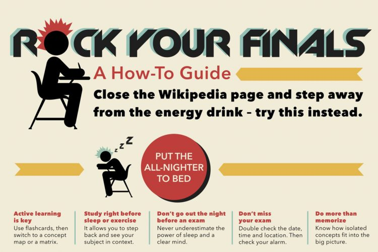 10 Tips To Rock Your Finals The College Today