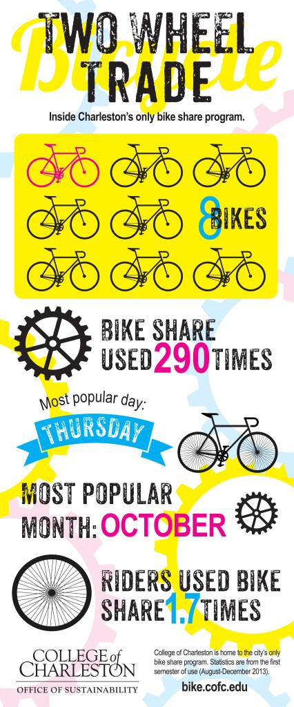 bikeinfographic3