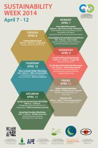 sustainability-week-2014