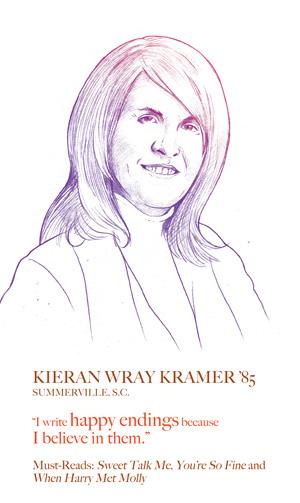 Kieran Wray Kramer, College of Charleston