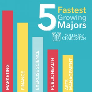 fastest-growing majors