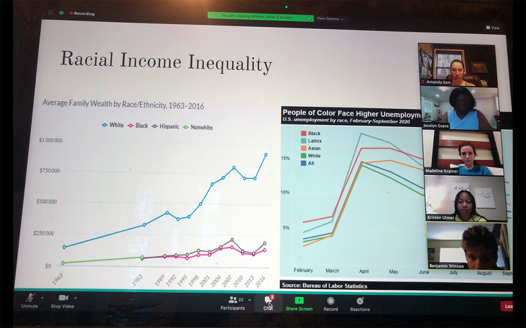 students give a presentation on gender and racial income inequality