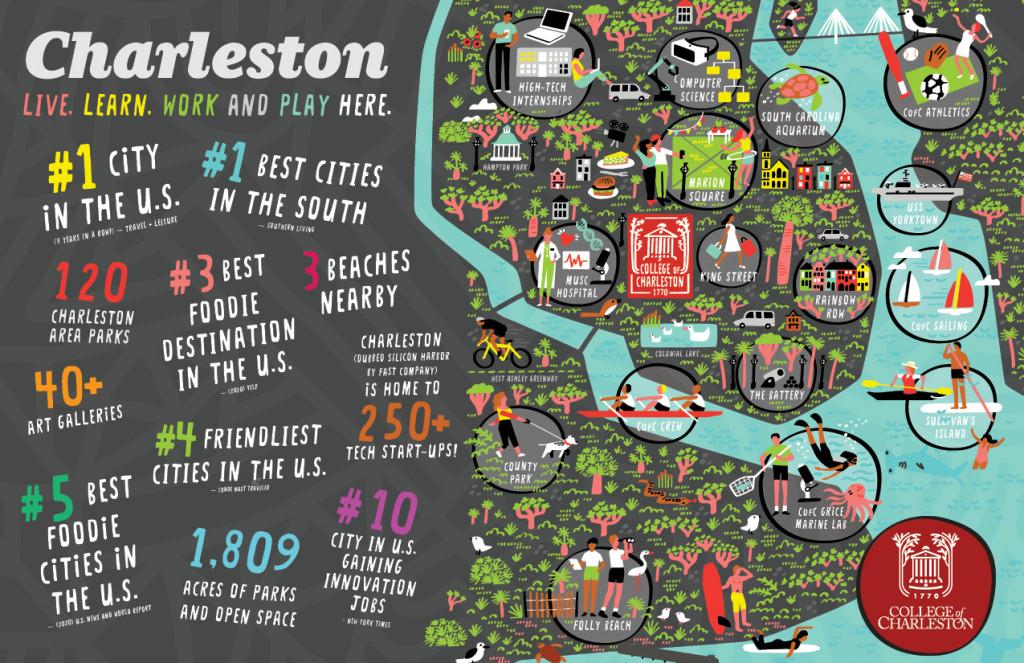 charleston live learn work and play here postcard